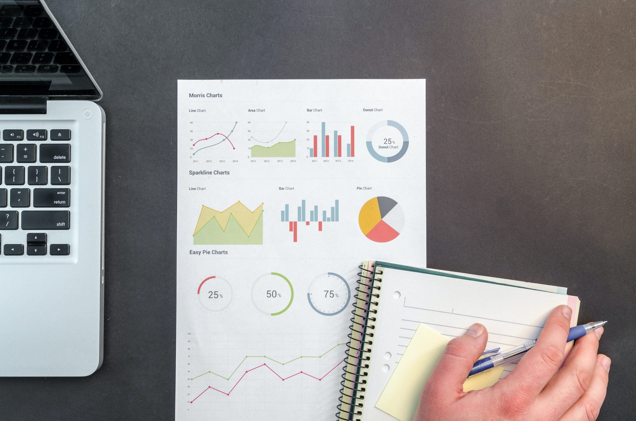 Using Data to Make Real-Time Marketing Decisions